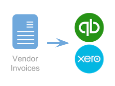 Shopping Cart Syncing With Quickbooks and Xero